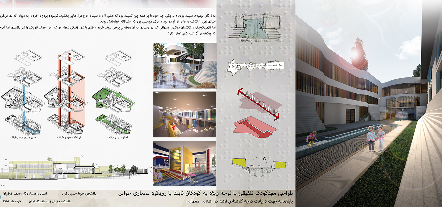 thesis projects of architecture students